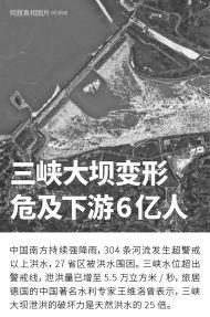 (2020年08月01日) 手机图片和彩信:三峡大坝变形 危及下游6亿人