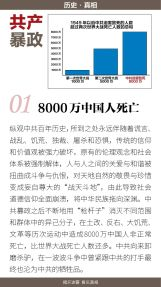 (2021年03月12日) 手机图片:认清中共——中共暴政